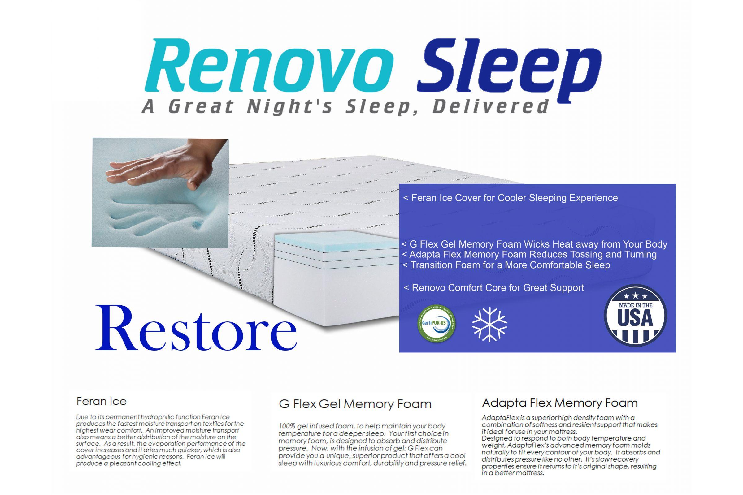 Restore by Renovo Sleep Mattresses Collection